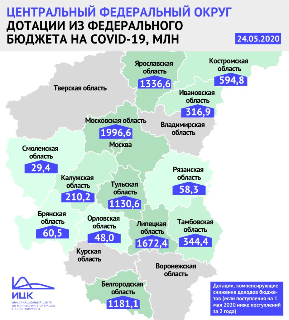Ивановская область получит компенсацию как регион, пострадавший от коронавируса